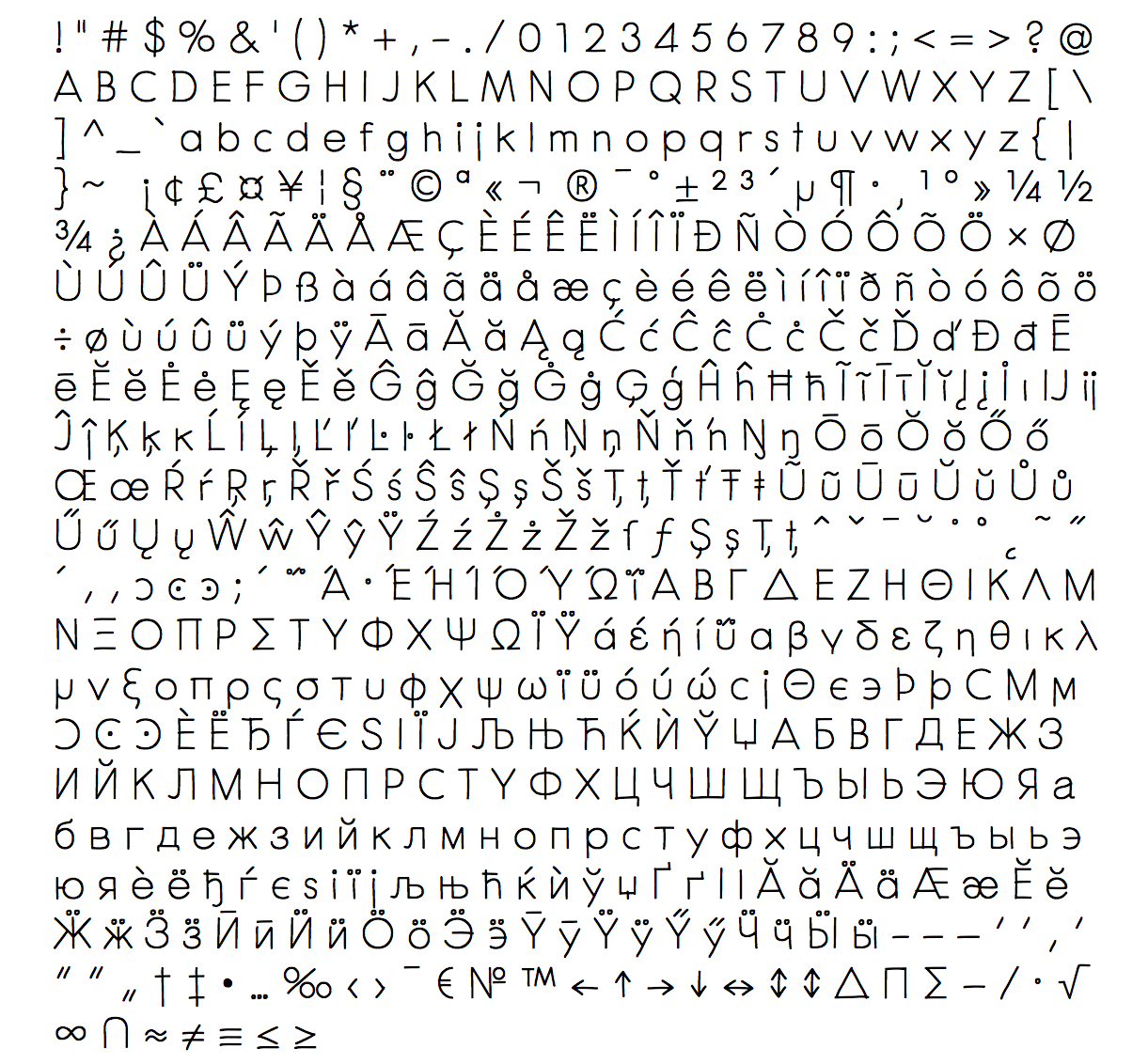 centuraround font - complete character list